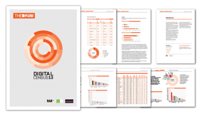 Digital Census 2013